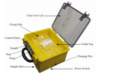 Tedlarbag- Vacuum Air Sampling Box